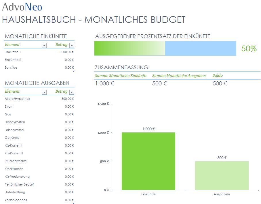 Vorschau AdvoNeo Haushaltsbuch Vorlage