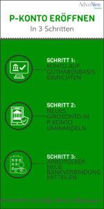 Infografik AdvoNeo Schuldnerberatung P-Konto Pfändungsschutzkonto eröffnen 3 Schritte
