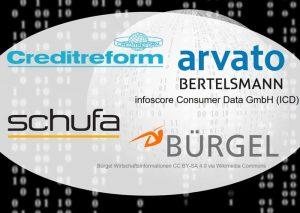 Wirtschaftsauskunftei Unternehmen Logos Daten